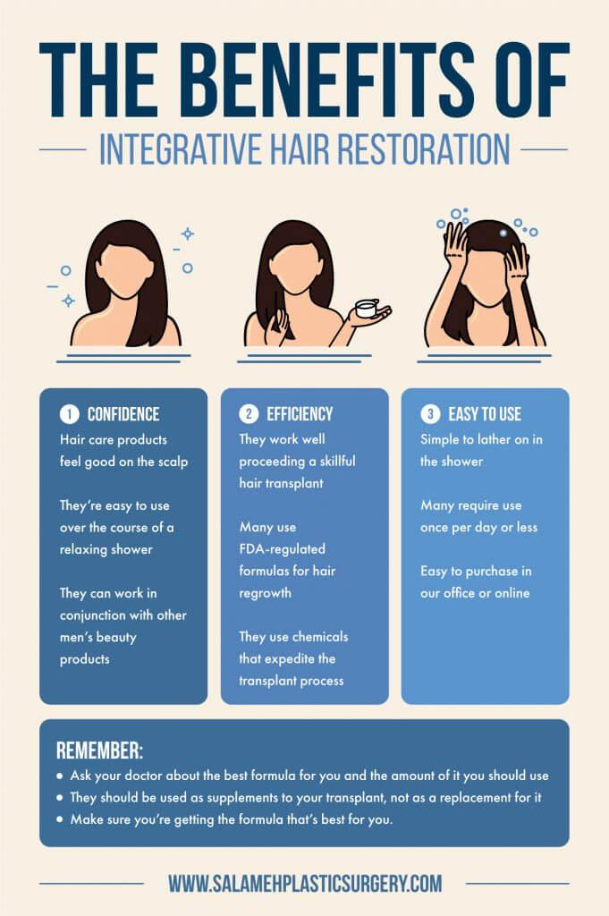 The Benefits of Integrative Hair Restoration