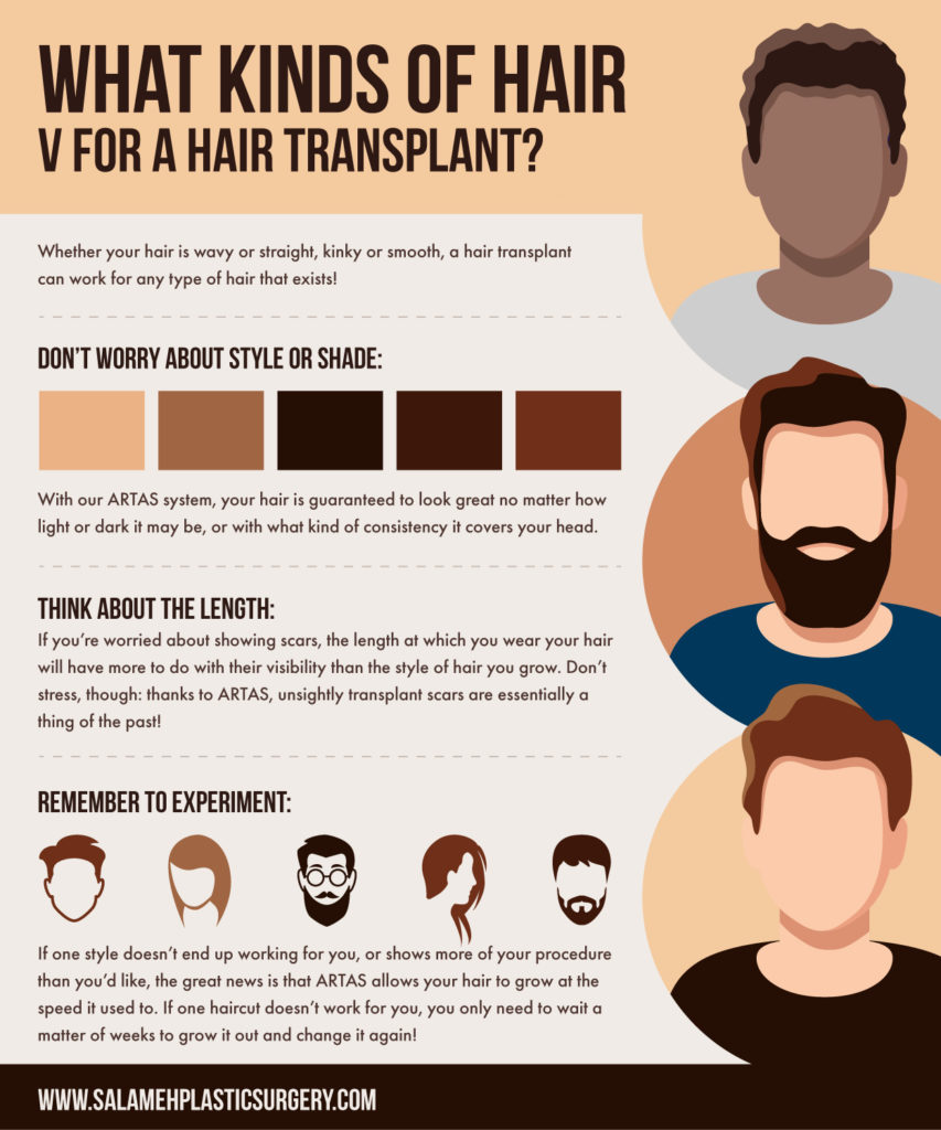 What Types of Hair are Suitable for a Hair Transplant